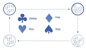 games card aerobics