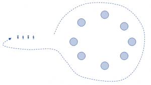 relay circle